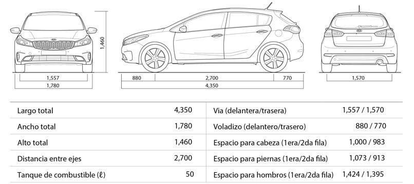 cerato-hatchback-especificaciones
